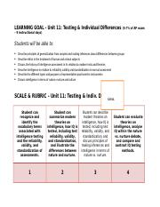 Unit-11-Testing-Individual-Differences