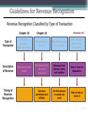 Revenue Recognition Ch 18 Kieso ppt.ppt
