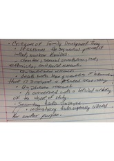 SO 223 Factors of Sociology Notes