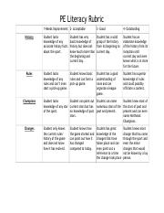 PE_Writing_Rubric.pdf