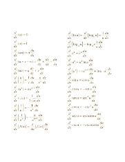 List of Common derivatives.gif