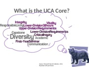 What is the UCA Core in PowerPt form.pptx