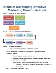 Developing an effective Communications Strategy 2