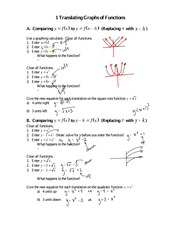 Math 122 Review of Calc 1 Notes