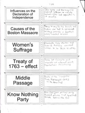 Notes on Declaration of Independence