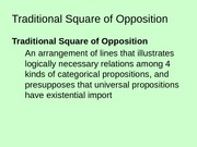 4.5 and 4.6 Traditional Square of Opposition