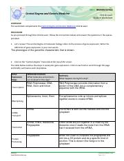 3_VAIKUNTHRhidam.pdf - Central Dogma and Genetic Medicine ...