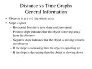 Distance-Versus-Time-Graphs-Notes