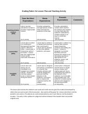 Grading Rubric for Lesson Plan and Teaching Activity(2).doc
