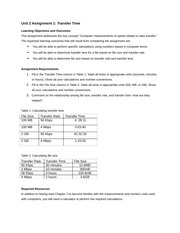 Assignment 5 technical term paper