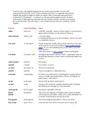 French_words_in_English.doc