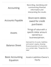 Accounting Principles and Transactions Study Flashcards for Quiz