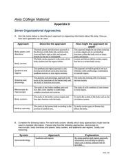 hca 210 week 5 appendix c administrative matrix