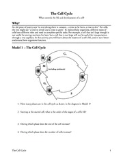 15_The_Cell_Cycle-S