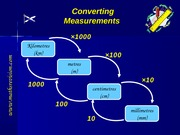 S3_Converting Measurements_foundation