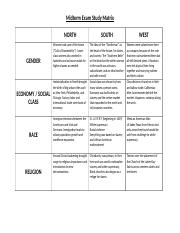 Midterm Exam Study Matrix.docx