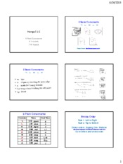 Hangul 1-2 First Lecture
