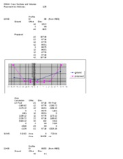 HW4C Sp 2011 CrossSections Volumes Solution