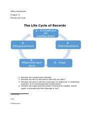 Office Procedures Chapter 11 Record Life Cycle.docx