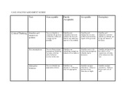 CASE ANALYSIS ASSESSMENT RUBRIC