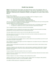 study guide for abnormal psych anxiety App abnormal psychology printable visual study guide for abnormal psych visual study guide answers anxiety disorders notes part one.