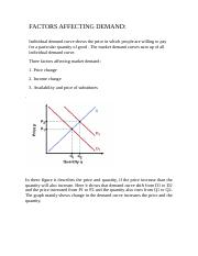 factors affecting demand and supply