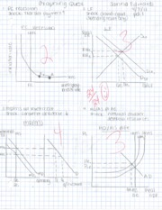 AP MAC graphing quiz053