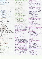 che 206 exam cheat sheet