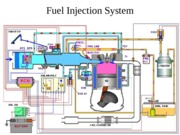 Fuel_Injection_System