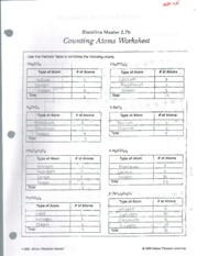 counting atoms worksheet middle school pictures to pin on pinterest pinsdaddy. Black Bedroom Furniture Sets. Home Design Ideas