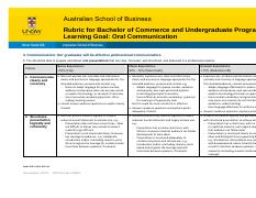 Rubric -  Oral Communication