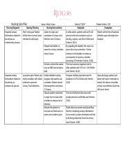 Care Plan - Deficient Fluid Volume .docx - NCP Nursing ...