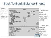 Back To Bank Balance Sheets