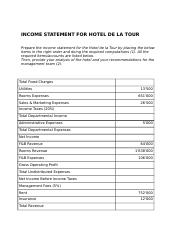 INCOME STATEMENT FOR HOTEL DE LA TOUR.docx