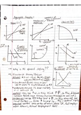 aggregate supply notes