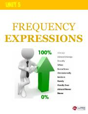 FREQUENCY_EXPRESSIONS