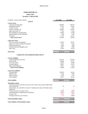 Ford Financial Analysis_Problem_Set