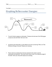Graphing Rollercoaster Energies