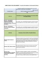 MGMT_6170_Wk_4_Application_Rubric