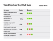 Week_2_Knowledge_Check_Study_Guide.pdf