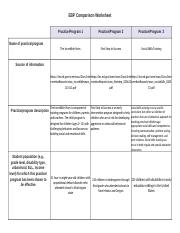 Ruben Hernandez-EPB Comparison Worksheet-SPED 400.docx