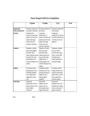 History_Through_A_Child_Rubric_Fall