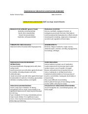 Pharmacology II Medication Classification Sheet Diabetes