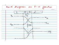 Lec19-Band_diagram_in_PN_junction