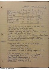 Supply and Demand Model Notes