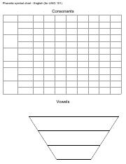 Blank English phonetic symbol chart (locations unmarked).pdf