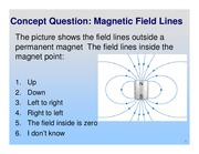 Magnetic_field