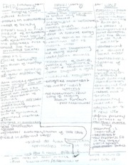 Anthro 130 Notes 2
