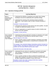 Learning+Objectives-Ch2