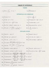 Calculus Table of Integrals